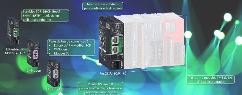 CABECERA PERIFERIA E/S REMOTAS TM3 SCHNEIDER ELECTRIC